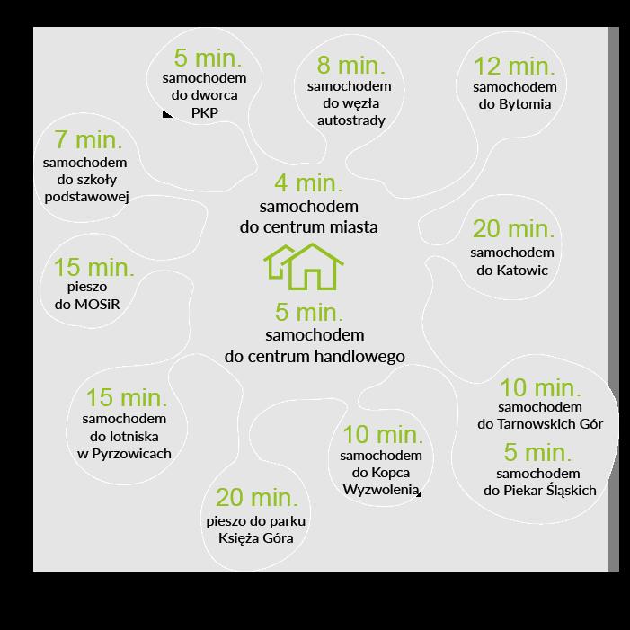 radzionkow infografika